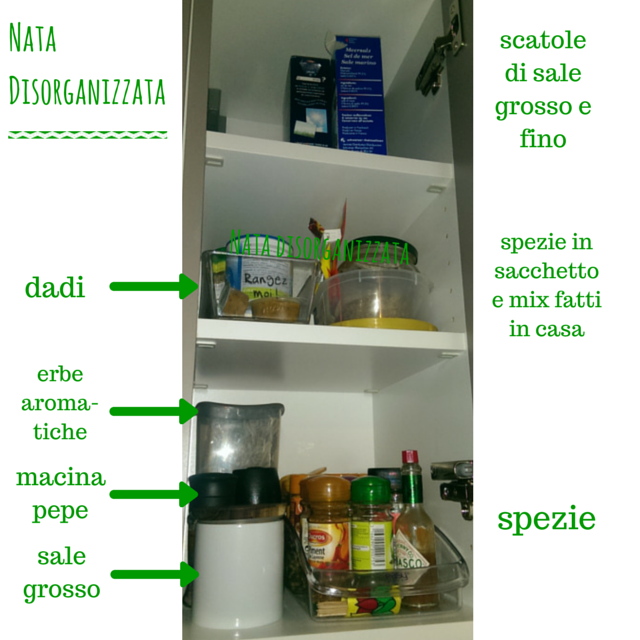 spezie nella dispensa