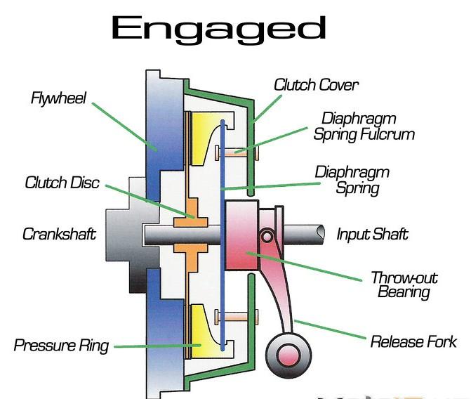 david brown wiring diagram  david  get free image about