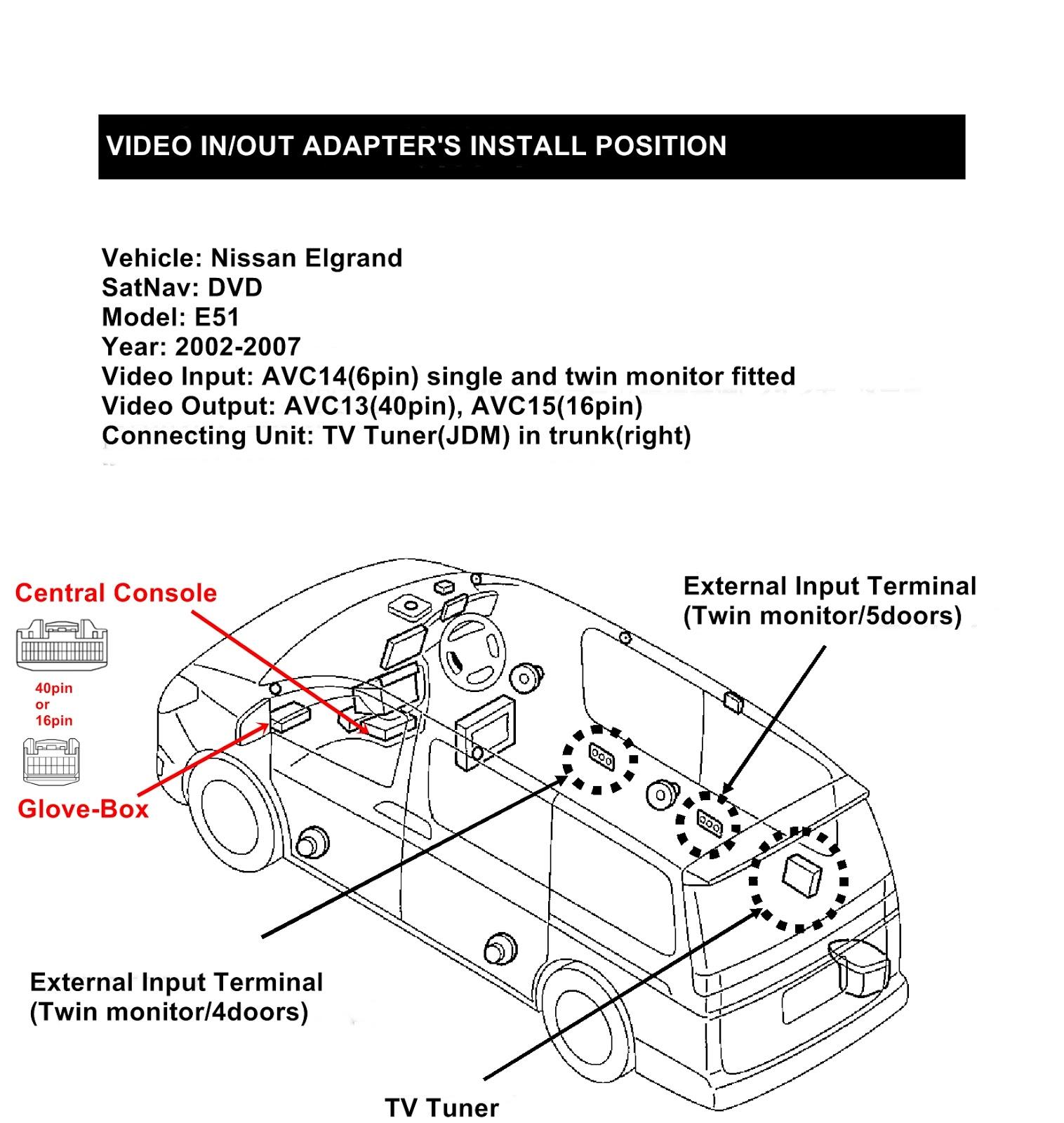 Wiring Diagram Nissan Elgrand : World beat sonic avc elgrand e av input