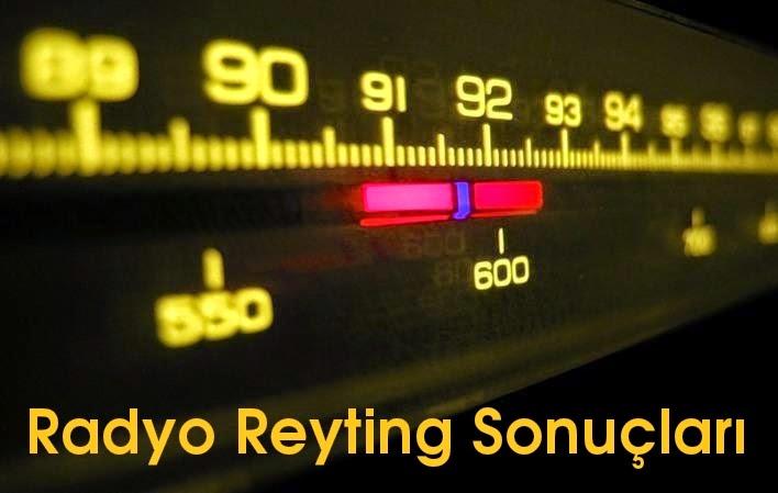 radyo_reyting_sonuclari