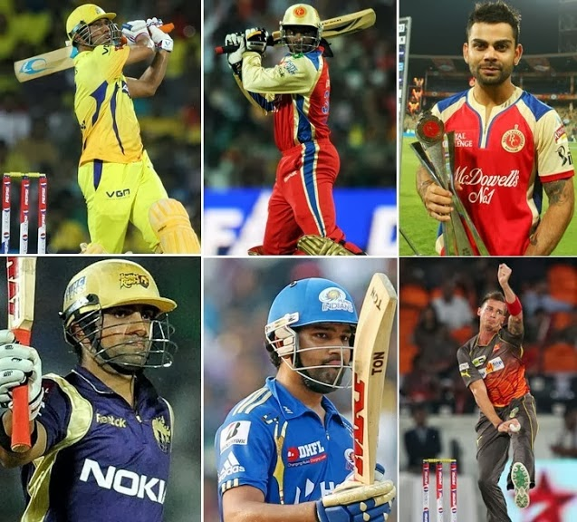 IPL Top players retained