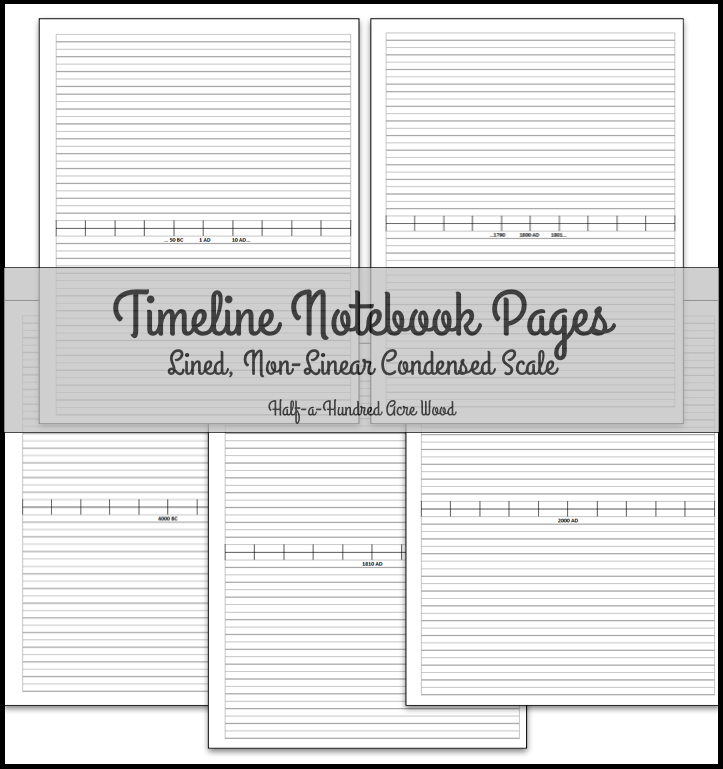 Condensed non-linear timeline pages, no notebook lines . Same as above ...