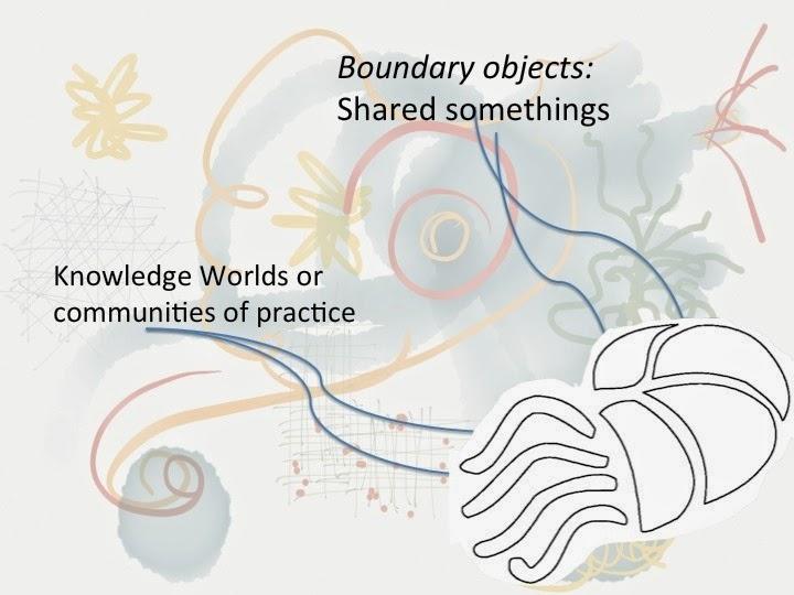 Knowledge Worldings