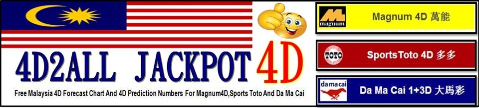 BOCORAN TOGEL TOTO MALAYSIA 4D 5D 6D