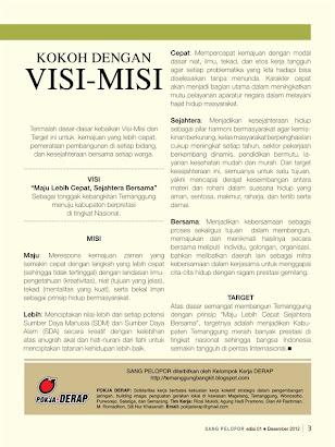 Edisi I halaman 3
