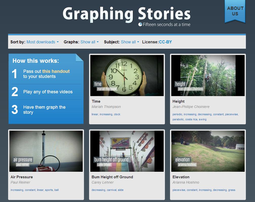 9 Amazing math websites you should explore