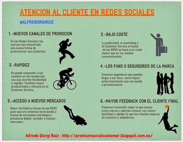 11 Ventajas de la Atención al Cliente en Redes Sociales