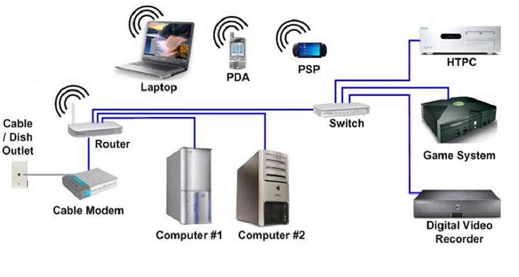 how to set up a bell fiber op remote
