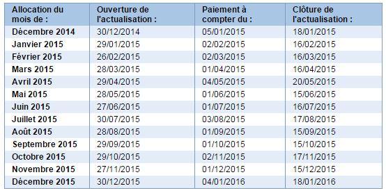 calendrier Pôle emploi 2015