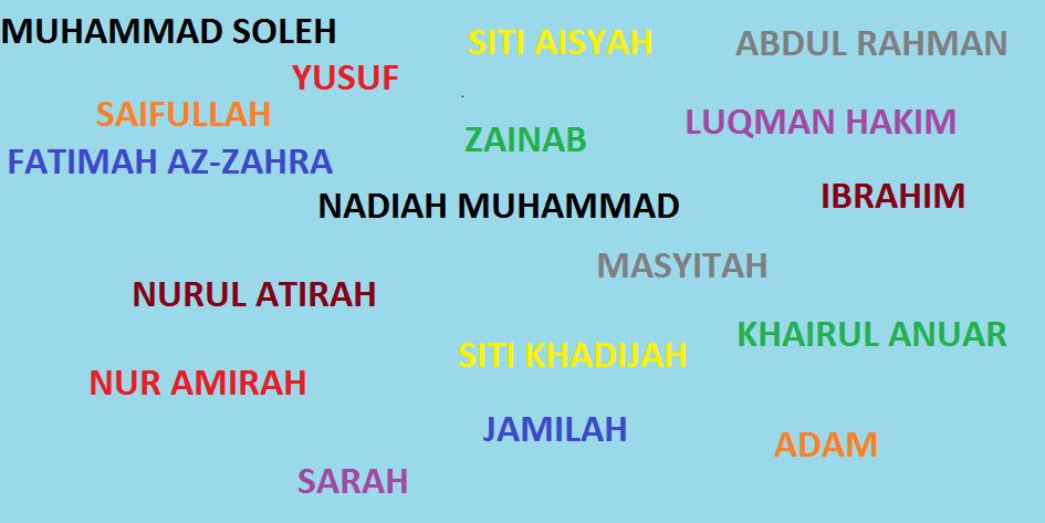 Oh NADIAH MUHAMMAD  Oh~ Nama kita, identiti kita...