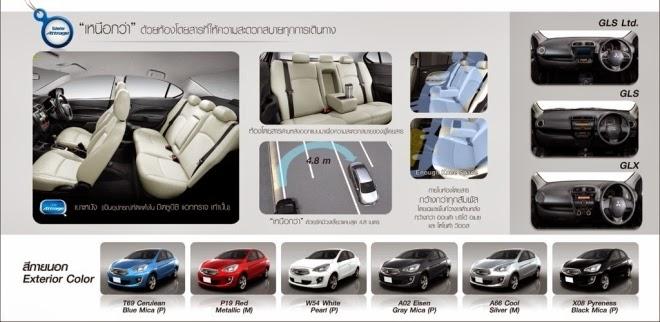 Mitsubishi #ประกันภัยรถยนต์