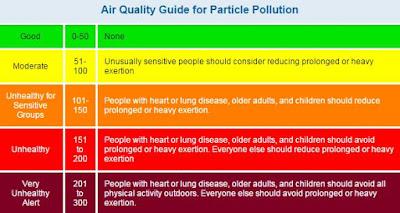 http://www.kxly.com/news/spokane-news/smoke-brings-air-quality-into-hazardous-levels-in-spokane/34859354