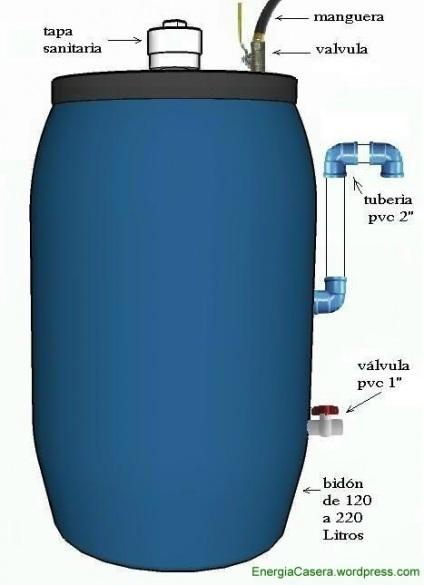 Biodigestor casero y depósito de biogás.