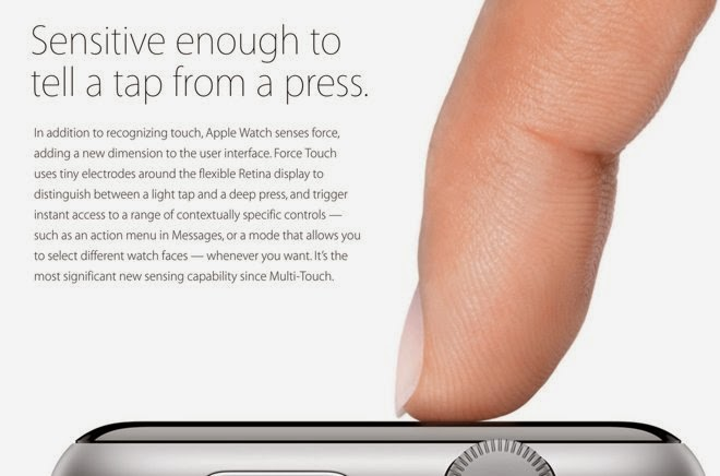 Force Touch technology