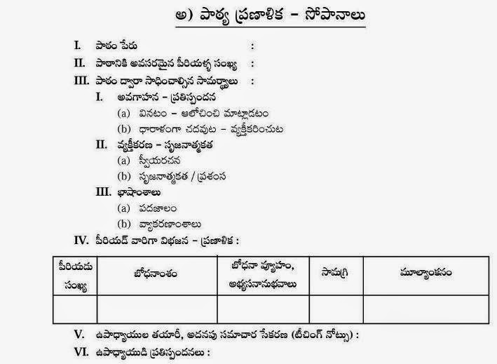 Th Telugu Formative Summative AssessmentTh Telugu Lesson Plans