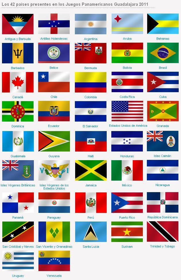 Pa�ses que competir�n en los Juegos Panamericanos Guadalajara 2011 ...