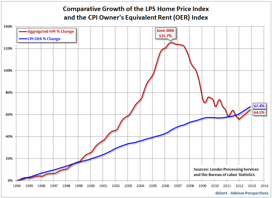 the financial bubble of 2008 Several books illuminate the causes of the financial crisis  financial crisis reading list by  by the fed in late november 2008 and now.