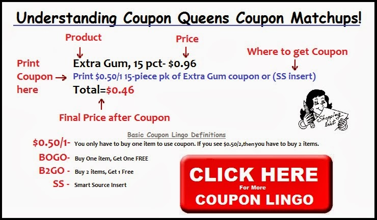 http://canadiancouponqueens.blogspot.ca/2014/01/understanding-coupon-lingo-with.html