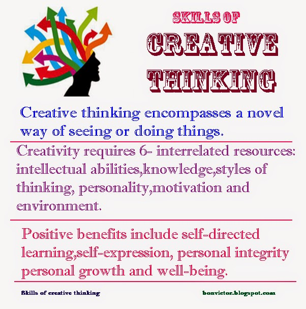 creative thinking techniques Fostering problem solving & creative thinking in the classroom: teacher practice to develop creative thinking and problem solving skills in students 2 in what ways did individual characteristics of the teacher promote creativity in.