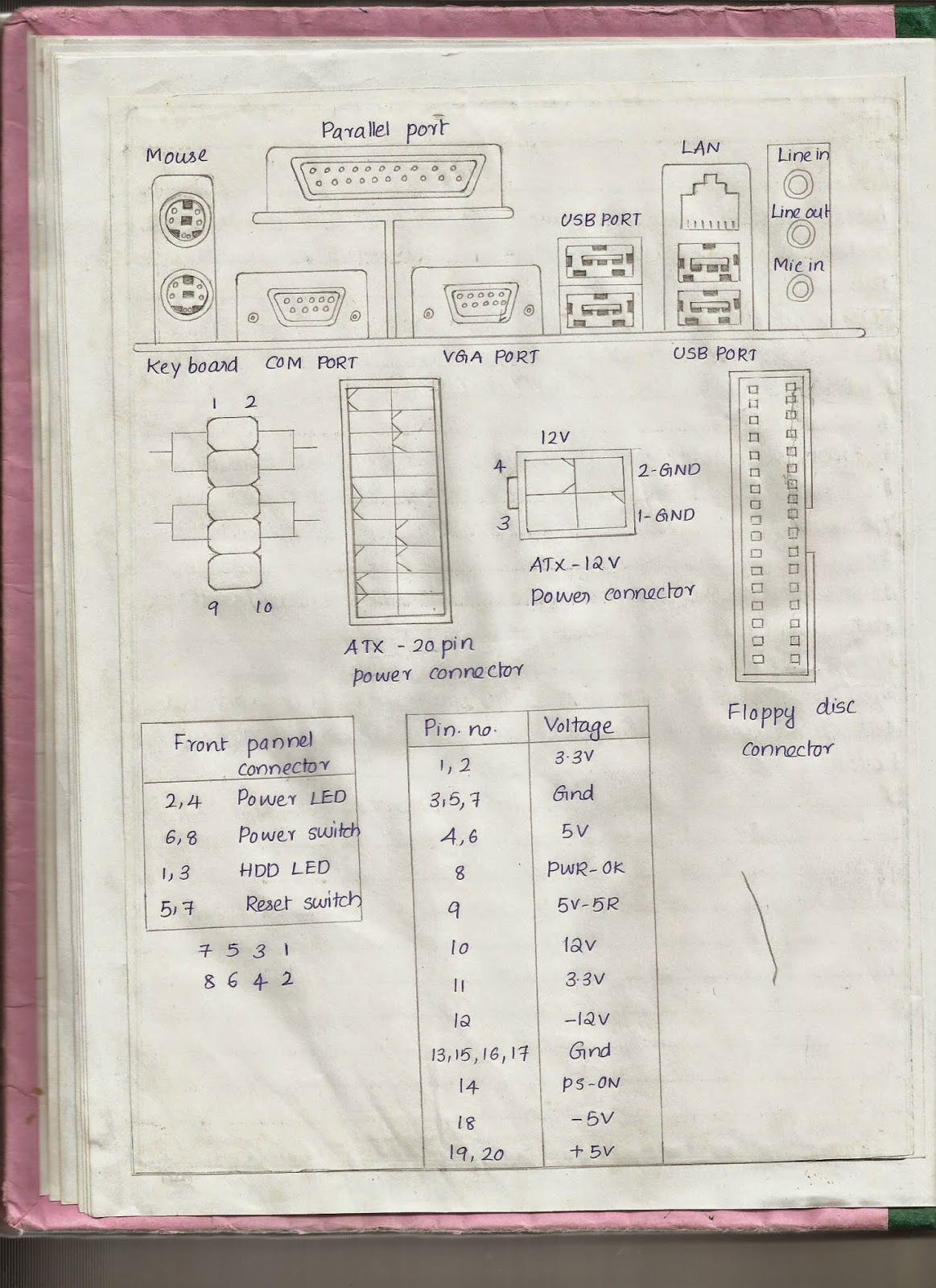 Electronics Mini Project subject (For Electronics Engineering) | MK ...