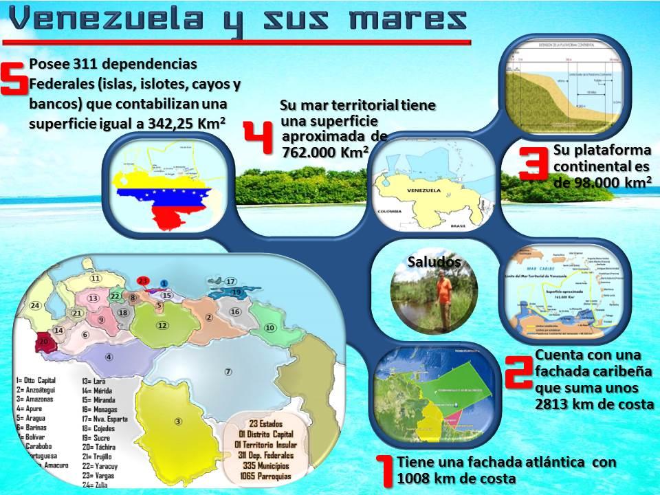 Venezuela y sus Mares