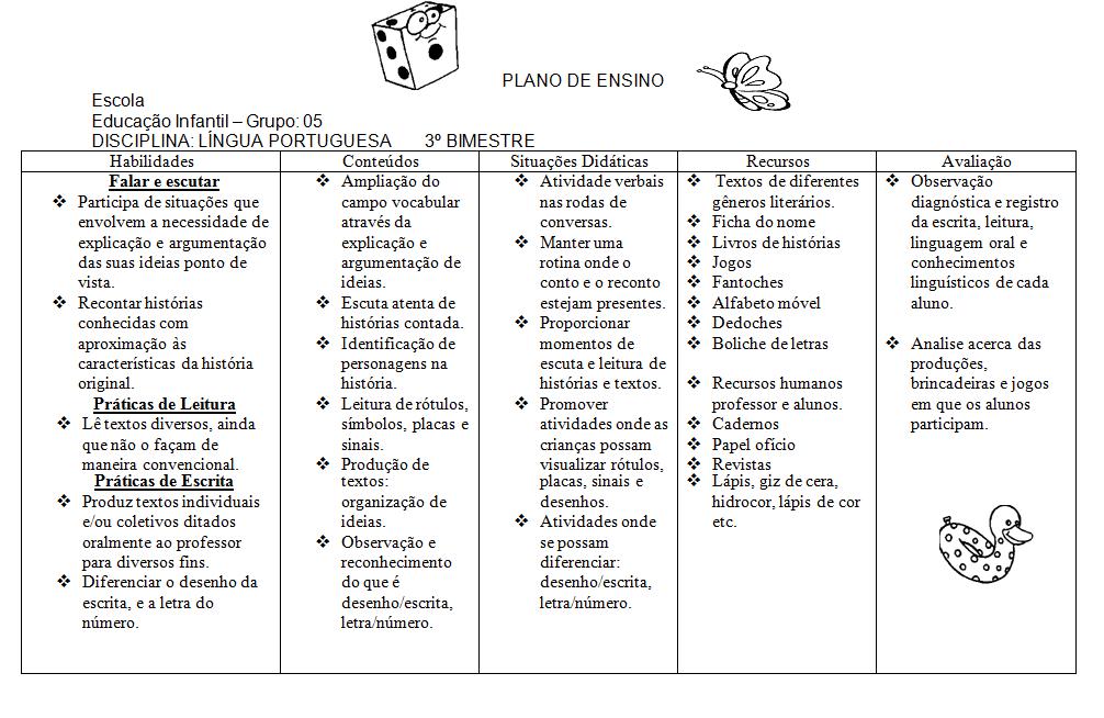 PLANO DE ENSINO EDUCAÇÃO INFANTIL / LÍNGUA PORTUGUESA / MATEMÁTICA ...