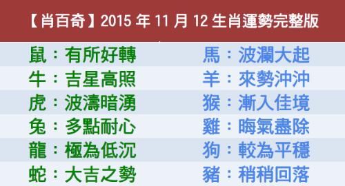 【肖百奇】2015年11月12生肖運勢完整版