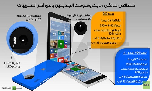 Lumia-950XL-Mobile-best-in-2015-OS-Windows-Phone-10