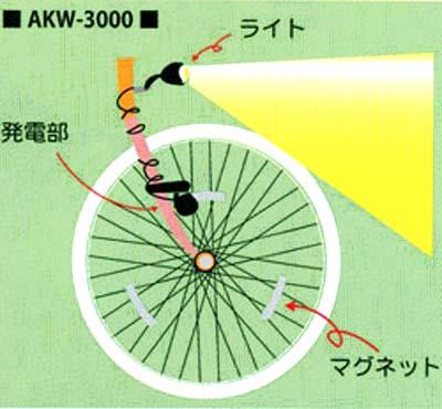 自転車の 自転車選び方 通学 : 通学自転車の選び方 | いろいろ ...