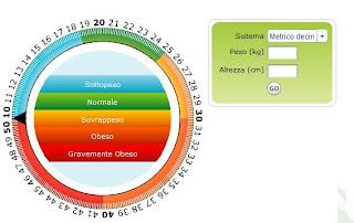 calcolo fabbisogno energetico casa