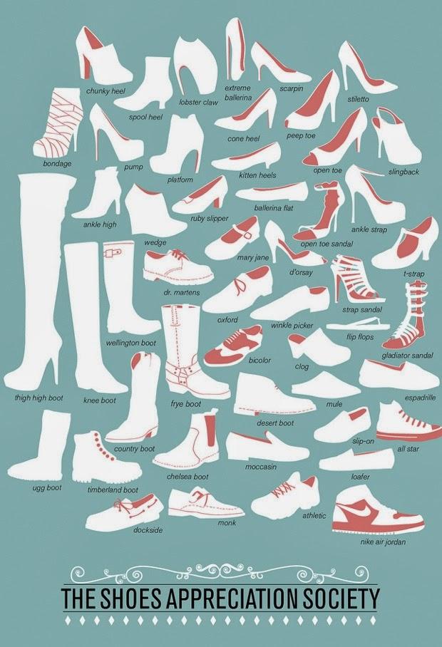 Visual Shoe Dictionary desain sepatu unik