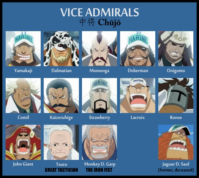 One Piece Vice Admirals Related Keywords - One Piece Vice ...