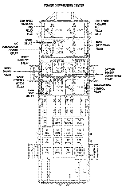 97 honda accord interior fuse box diagram