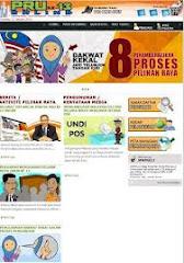 Portal Rasmi PRU13