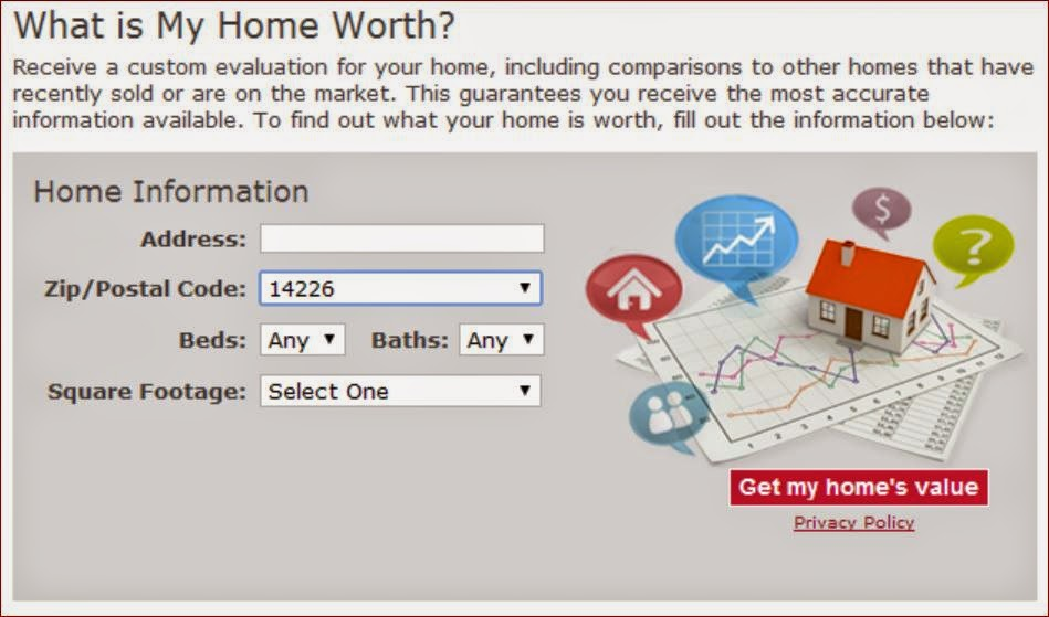 what+is+my+amherst+ny+home+worth.JPG