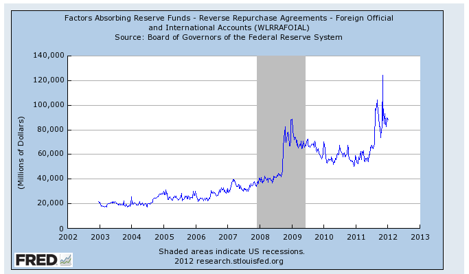 Viable Opposition The Woes Facing Europe Federal Reserve Reverse