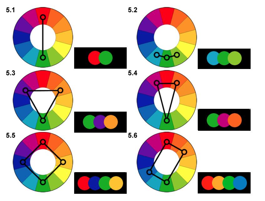 42. Principios de diseño - Teoría del color \