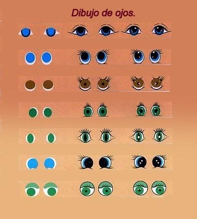 Ojos de muñecos para dibujar - Imagui