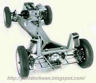 Backbone Chassis