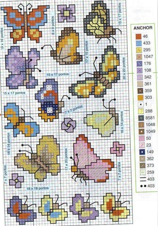 Clique no gráfico da borboleta para ampliar, salvar e imprimir.
