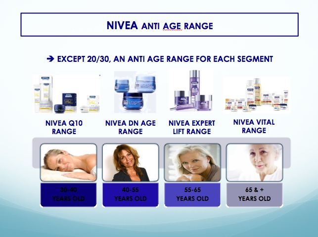 skin care segmentation Find out what types of businesses use market segmentation, and how this  strategy  skin care, hair care and beauty product manufacturers.