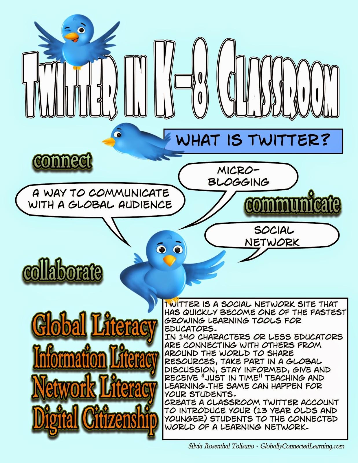 Twitter in k-8 classroom chart