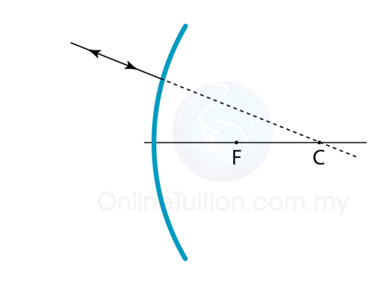 Drawing ray diagram of a convex mirror spm physics form 4form 5 rules in drawing ray diagram ccuart Gallery
