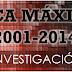 Investigación | Evolución cuantías máximas de beca años desde 2001 a 2014, componentes y requisitos.