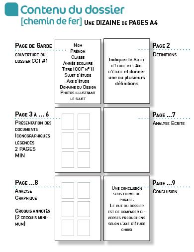 ressources pour les cours d 39 arts appliqu s en lp. Black Bedroom Furniture Sets. Home Design Ideas