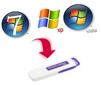 install windows without cd/dvd drive