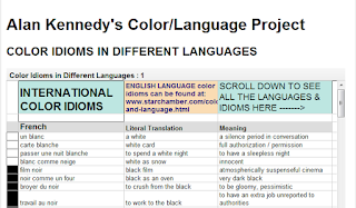 HighPoint IELTS Alan Kennedy's Color Idioms