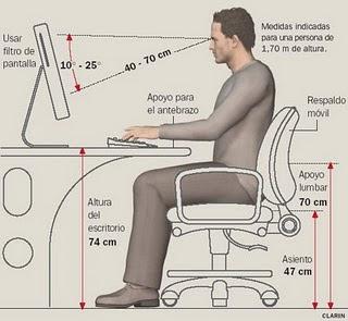 Mecanograf a computarizada lectura la mecanograf a for Ergonomia en el puesto de trabajo oficina