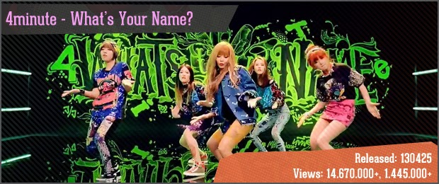 4minute - What's Your Name