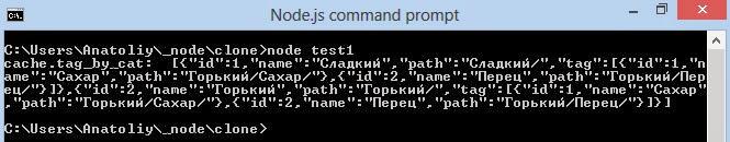 http://4.bp.blogspot.com/-b4pyPkqiV5k/UlEPxZTD5rI/AAAAAAAAB5U/gFl6cO-r3m8/s1600/node-clone-1.jpg